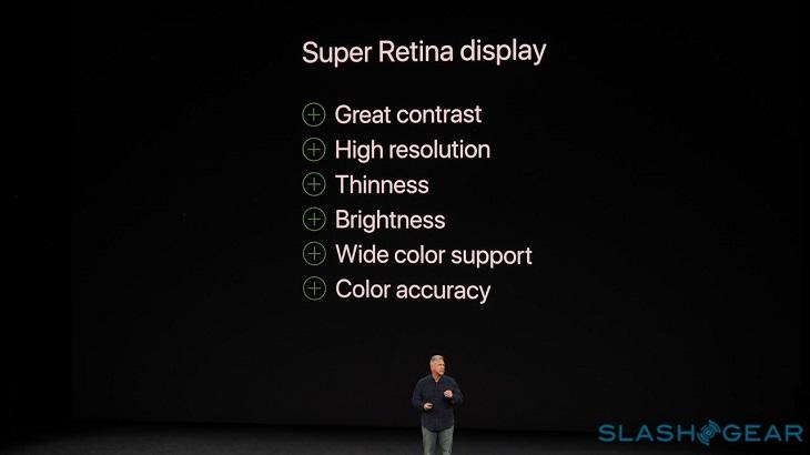 Các công nghệ được đề xuất trên màn hình iPhone X