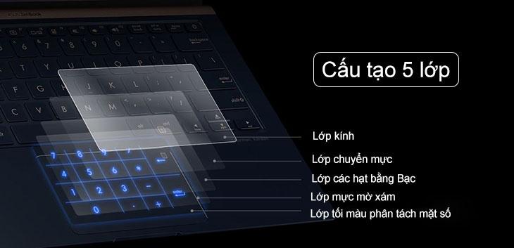 Tìm hiểu bàn phím số NumberPad trên máy tính xách tay ASUS