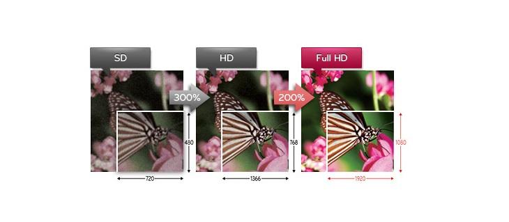 Tìm hiểu các tiêu chuẩn video khi quay phim bằng điện thoại thông minh